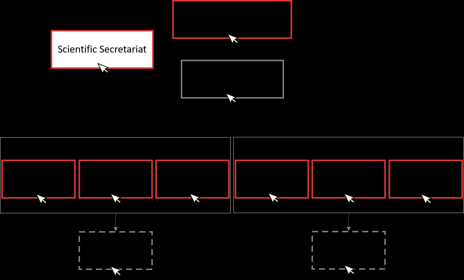 clickable organigram